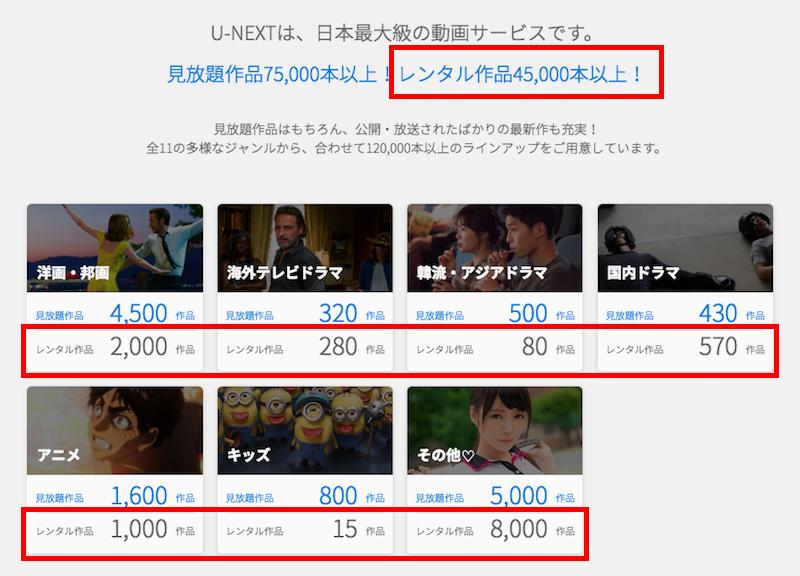 U-NEXT レンタル作品約50,000本